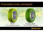 """""""Zelené pneumatiky"""" zaměstnávají inženýry Continentalu"""
