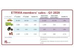 ETRMA hlásí propad v prodejích pneu